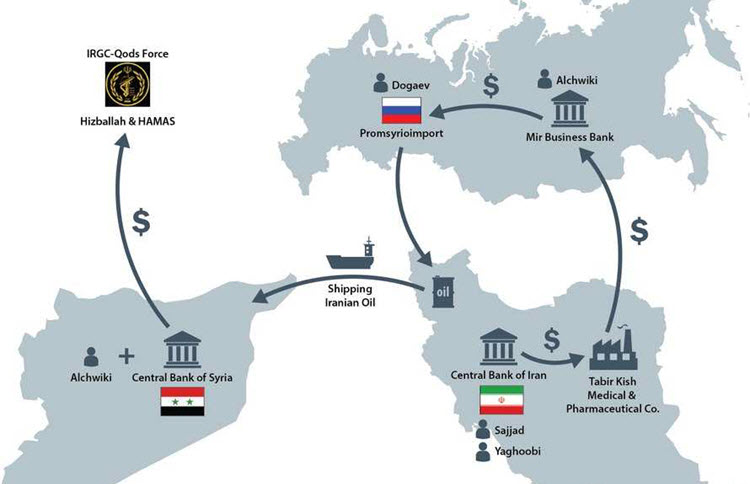 The US exposes Iran-Syria-Russia plot to evade sanctions