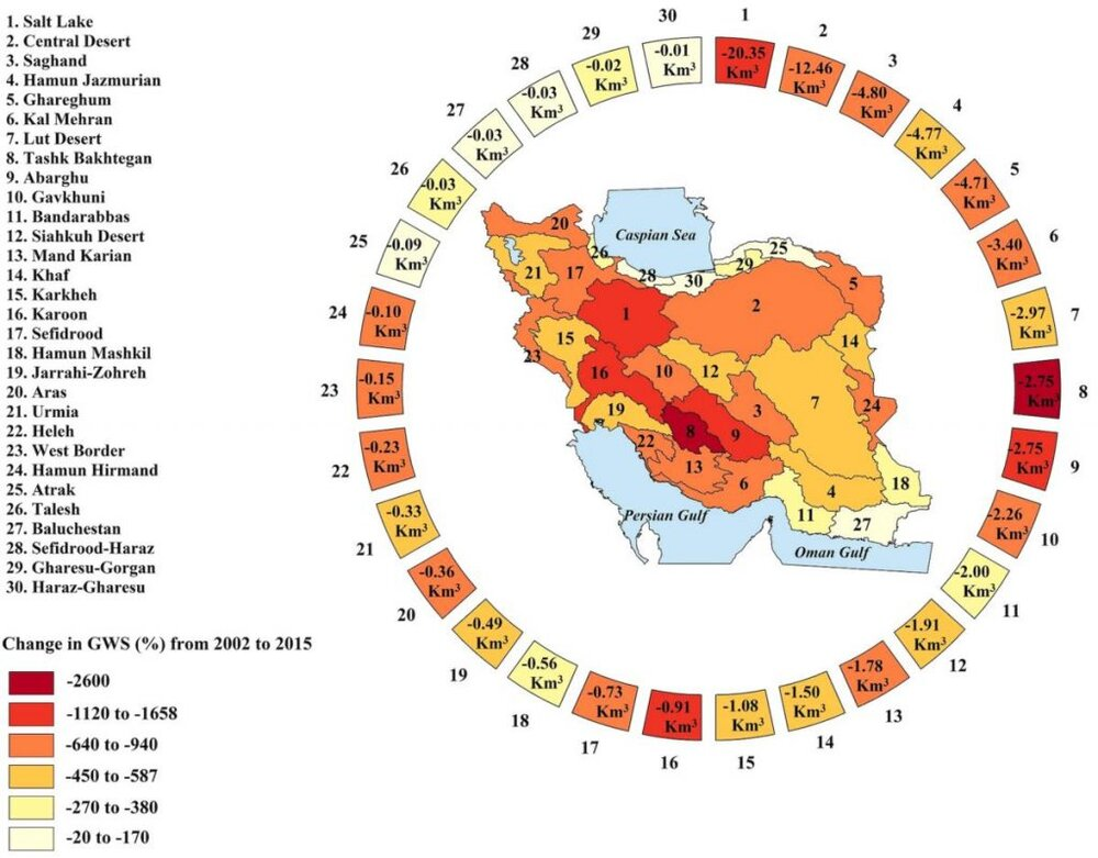 Iran Groundwater depletion